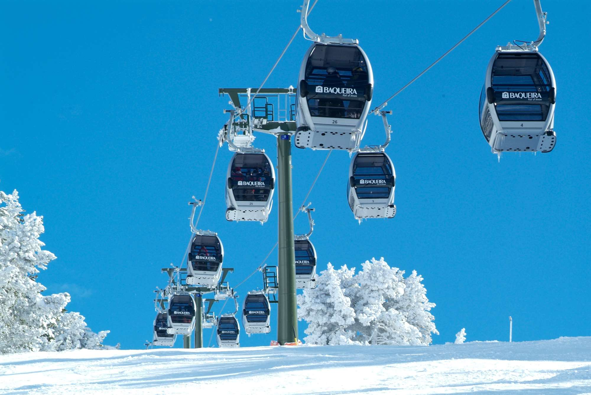 The gondola lift in Baqueira